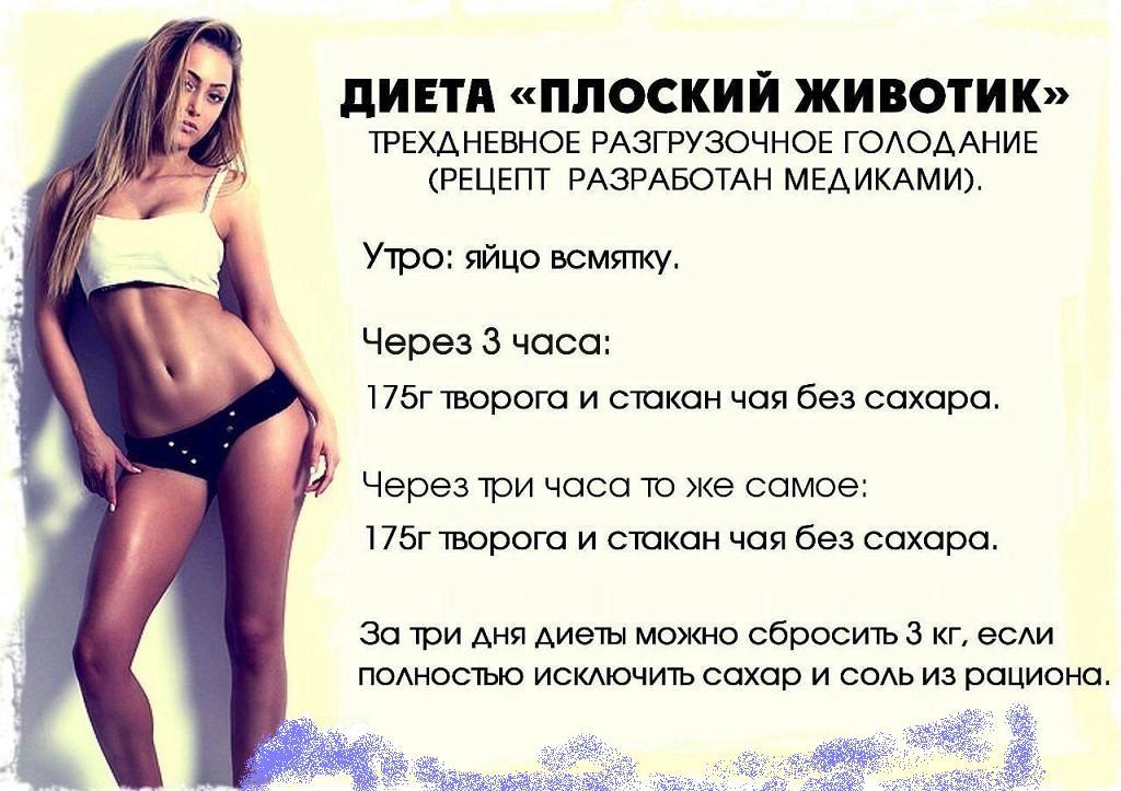 Эффективная Диета Для Похудения Живота И Боков. Простая диета и упражнения женщинам для похудения живота и боков в домашних условиях