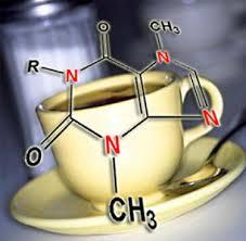 Применение кофеина в спортивном питании бодибилдера